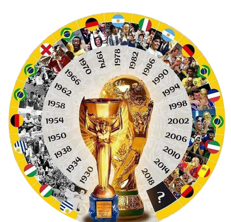 اینفوگرافی قهرمانان جام جهانی