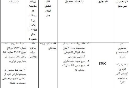 لیست ژل و محلول های ضدعفونی غیرمجاز