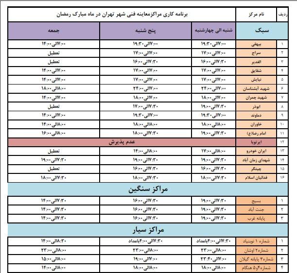 ساعت فعالیت مراکز معاینه فنی تهران