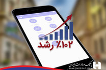 «همراه بانک» صادرات ایران در ماه پایانی ٩٦ رکورد زد