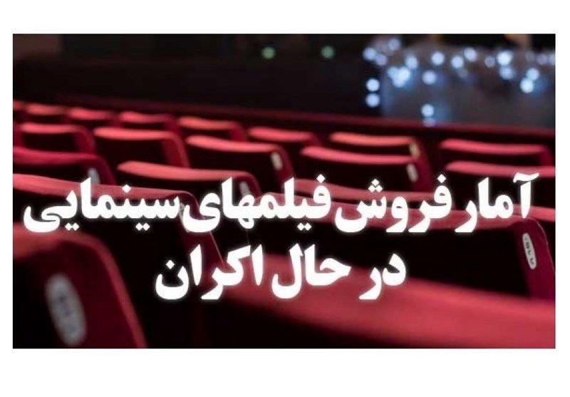 آمار فروش فیلمهای سینمای ایران  اعلام شد