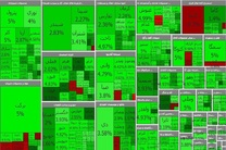 واکنش مثبت شاخص کل بورس به دومین حمایت / پیش بینی پیش گشایش مثبت بازار