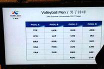 ایران حریفان خود را در والیبال دانشجویان جهان شناخت
