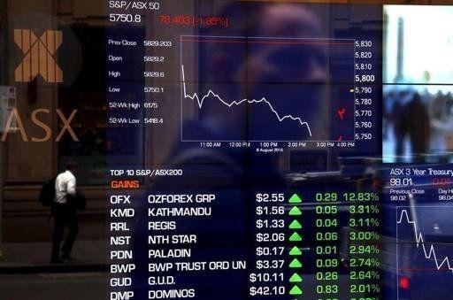شاخصهای سهام آسیایی مثبت شدند