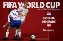 ترکیب اصلی تیم های دانمارک و کرواسی مشخص شد
