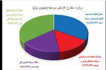 صدور مجوز بورس، از محل سود انباشته/ سرمایه شرکت فولاد مبارکه 73 درصد افزایش یافت