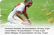 امباپه: یوونتوس تیمی بزرگ و مدعی قهرمانی در لیگ قهرمانان است
