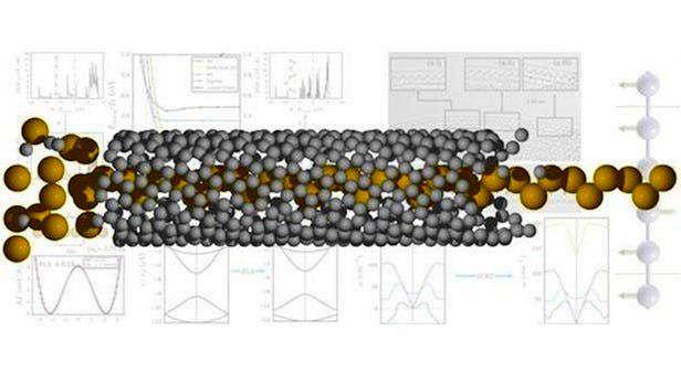 رکورد نازکترین نانوسیم شکسته شد