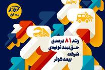 رشد 81درصدی حقبیمههای تولیدی بیمه کوثر