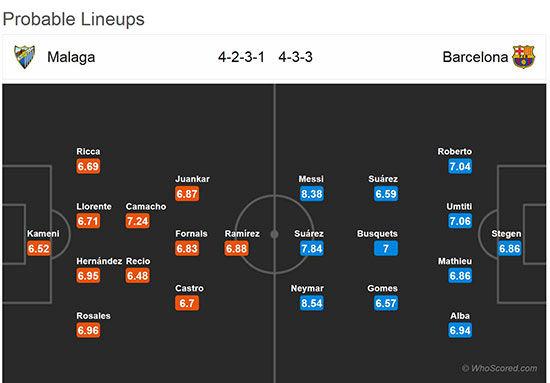 پیش بازی مالاگا - بارسلونا