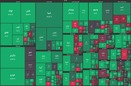 شاخص بورس در جریان معاملات امروز ۱۵ اردیبهشت ۱۴۰۰/ شاخص به یک میلیون و ۱۷۲ هزار واحد رسید