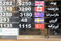 دلار دولتی به 3569 تومان شد