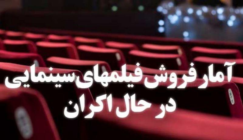 جدیدترین آمار فروش فیلمهای درحال اکران اعلام شد