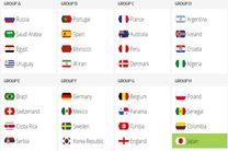 قرعه کشی جام جهانی فوتبال 2018 انجام شد