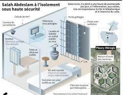 نگاهی به سلول عامل عملیات تروریستی پاریس در زندان + عکس