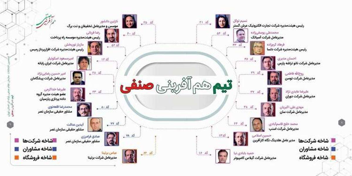 فهرست کاندیداهای تیم هم آفرینی صنفی نهایی شد