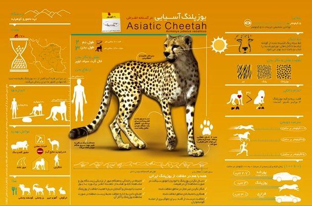 مرکز معماری ایران همایش ADES را برگزار کرد