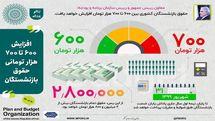 افزایش حقوق بازنشستگان در سال ۹۹ از ۶۰۰ هزار تومان تا ۷۰۰ هزار تومان