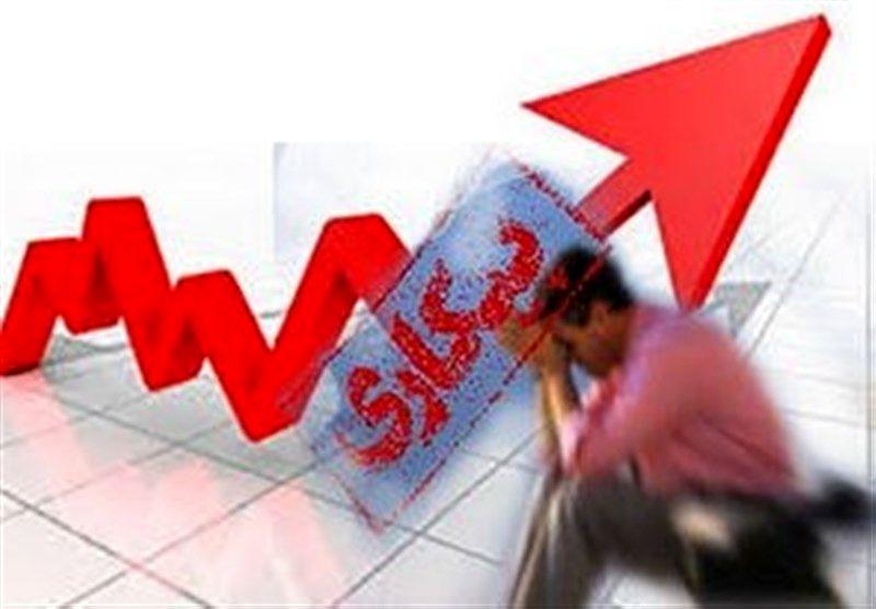 امسال باید نرخ بیکاری کرمانشاه 3 درصد کاهش پیدا کند
