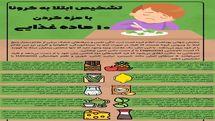 تشخیص ابتلا به کرونا به مزه کردن/ 10 ماده غذایی برای تشخیص کرونا