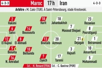 ترکیب ایران و مراکش از نظر روزنامه اکیپ فرانسه