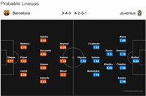 پیش بازی بارسلونا - یوونتوس