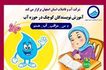 آغاز دوره آموزشی نویسندگان کوچک با رویکرد مصرف بهینه آب توسط آبفای اصفهان