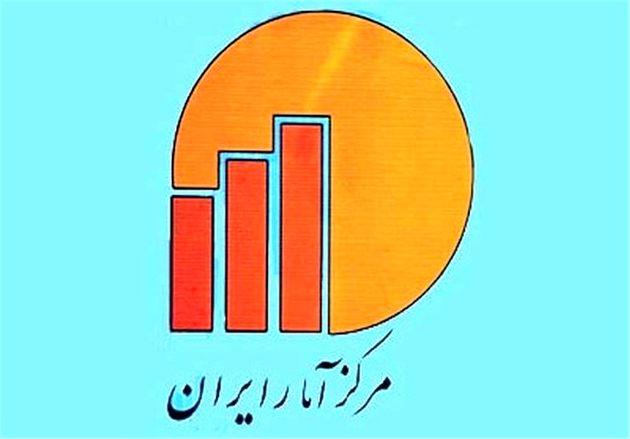 شاخص کل قیمت تولید کننده بخش های خدمات رشد 1.6 درصدی را تجربه کرد