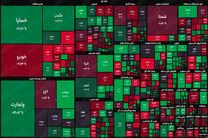 شاخص بورس در جریان معاملات امروز ۱۲ خرداد ۱۴۰۰/ شاخص به یک میلیون و ۱۴۰ هزار واحد رسید