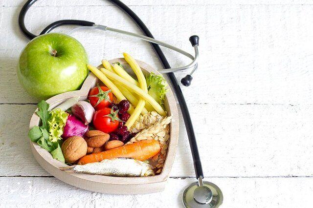 ایمنی غذا و کرونا