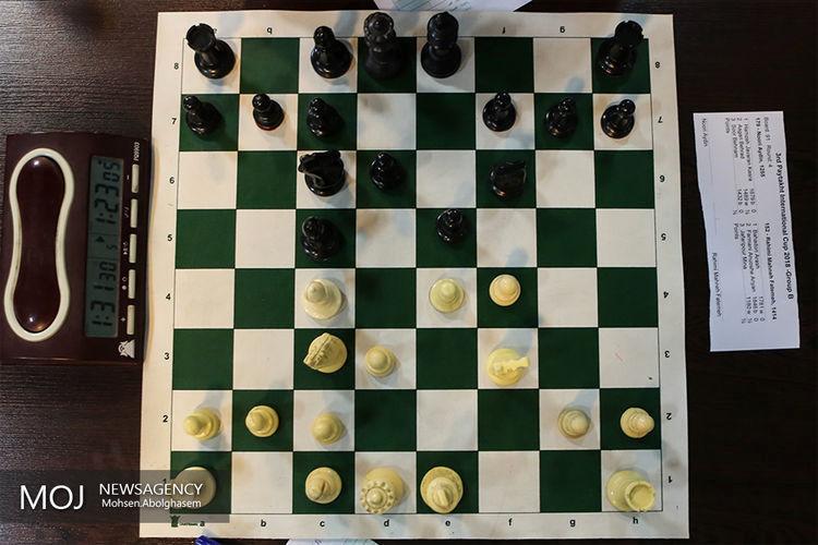 نتایج کامل نمایندگان شطرنج ایران در رقابتهای آزاد ایروفلوت روسیه