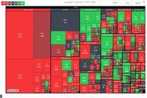 تحلیل بازار سرمایه در محدود یک میلیون و ششصد هزار/ پیش بینی اصلاح شاخص در محدود یک میلیون و هشتصد هزار