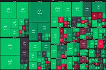 رشد شاخص بورس در جریان معاملات امروز ۳ آذر ۹۹
