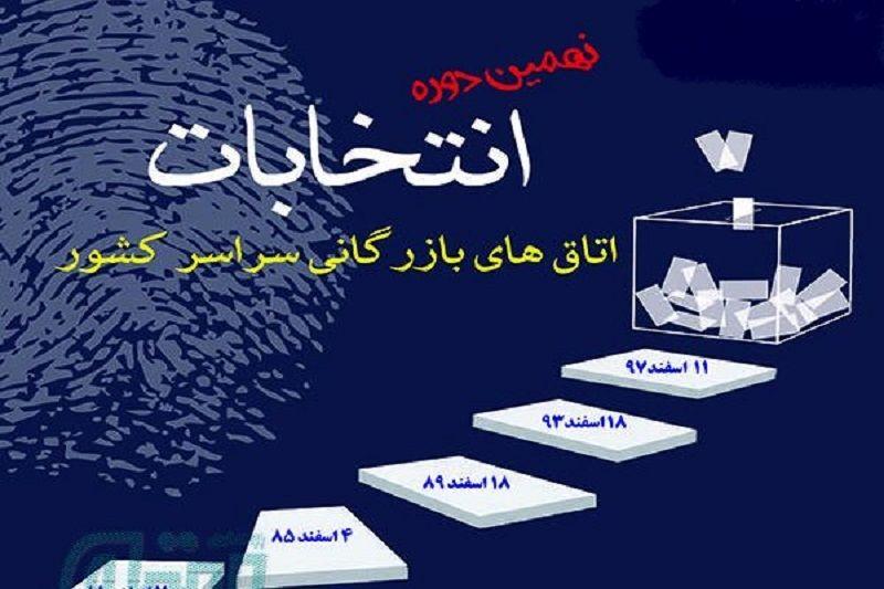 تایید نهایی نهمین انتخابات اتاق بازرگانی سنندج