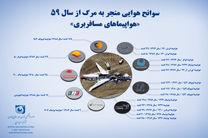 سوانح ناوگان مسافربری هوایی ایران